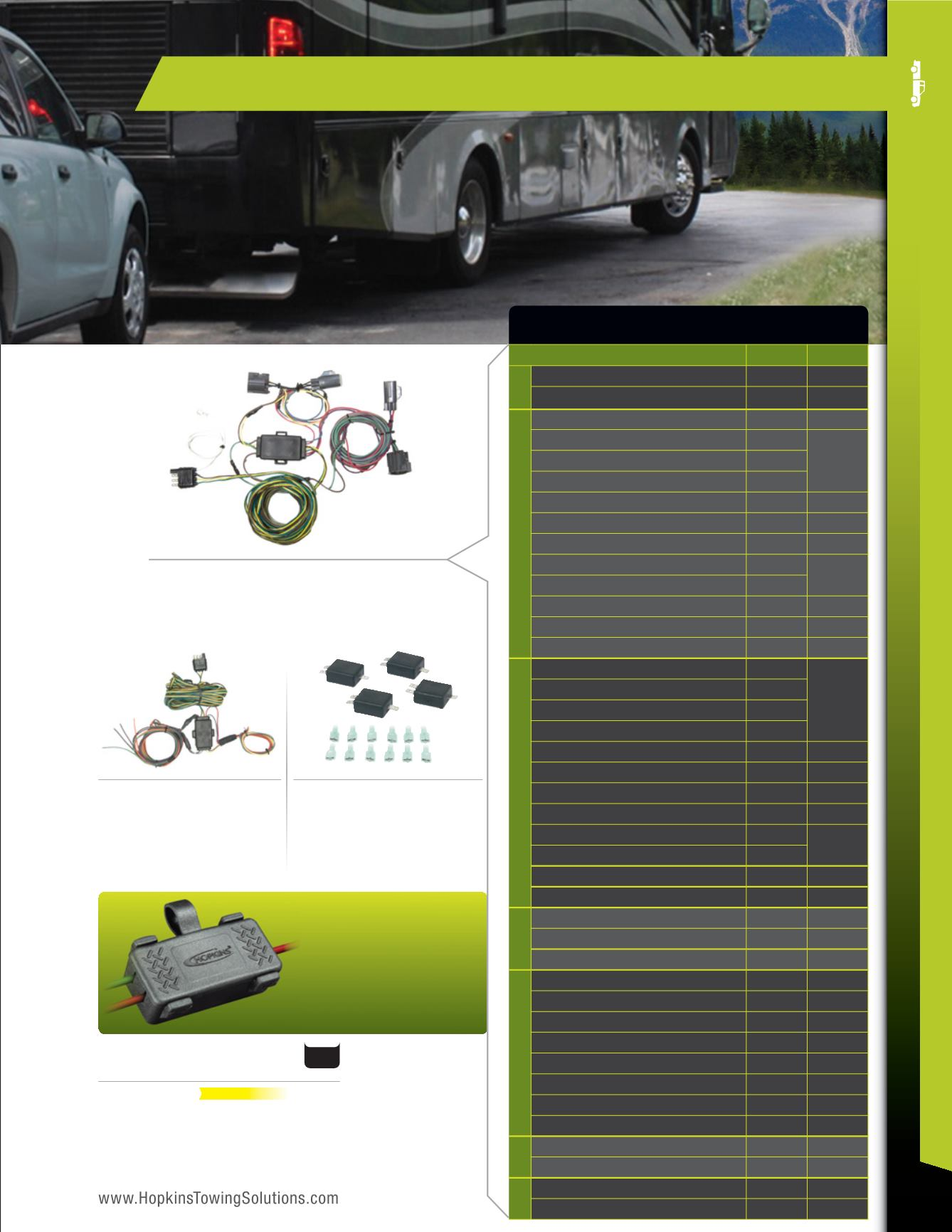 Hopkins Owing Product Guide 2014 Towed Vehicle Wiring Kit Kits